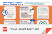 Consistent Terms Infographic